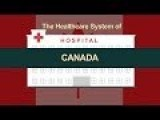 Canada's Healthcare System Explained