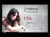 Emotional Issues' Take Toll On Girls