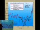 Hockey Stick - Manipulated Data - Hide The Decline