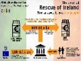 "Irish ""rescue"": 67.5 Bn Of Bail-out Loans, 89.5 Bn To Banks"