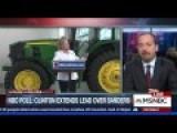 MSNBC Poll Spin