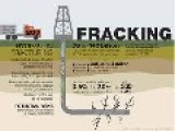 NC Republicans Want Prison Time For Revealing What Frackers Are Pumping Into The Ground