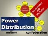 Power Distribution: Unitary, Confederation, And Federal