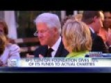 Report Clinton Foundation Gives Only 10 Percent To Charity