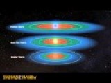 Six Planet Solar System Of Kepler-11 - 3D