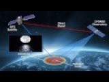 Science Of Small Satellite Constellation Mission