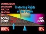 The Real Political Spectrum Explained