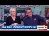 TV Talking Heads Confidently Predict A 'Landslide' Victory For Hillary