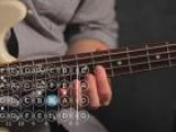 Bass Chords: How To Play An A Sharp B Flat Minor Triad