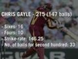Cricket World Cup: West Indies' Chris Gayle Scores First Double Century