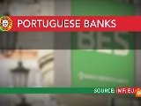 Portuguese Burger Chain H3 Grows Without Bank Help