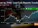 Schmitz, O&#039 Hara, Knuckman On Coca-Cola Outlook