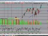 Swing Trading Stocks Market Outlook For Week Of February12th