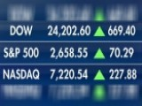 Dow Records Its Biggest One-day Point Gain In 10 Years