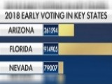 Dramatic Increase In Early Voting