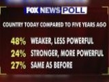 Fox News Poll: U.S. Weaker Today Compared To 5 Years Ago