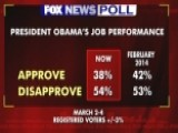Fox News Poll: Obama's Job Approval At Record Low