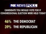 Fox News Poll: Voters Frustrated With Democrats, Republicans