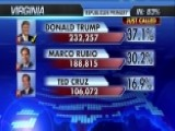 Fox News Projects Donald Trump Wins Virginia