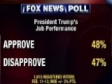 Fox News Poll: Trump's First Presidential Report Card