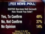 Fox News Poll: Nearly Half Of Voters Would Confirm Gorsuch
