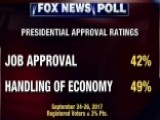 Fox News Poll: 42% Approve Of The Job Trump Is Doing