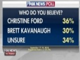 Fox News Poll: Record Number Opposes Kavanaugh Nomination