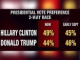 Key Takeaways From Fox News' Post-debate Poll Results