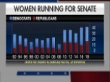 More Women Than Ever Are Running For US Senate