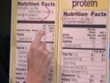 Navigating Nutrition Facts On Food Labels