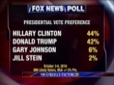 New Poll Shows Tightening Presidential Race
