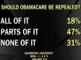 Poll: Most Americans Don't Want ObamaCare Repealed Entirely