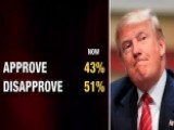 President Trump's Approval Rating Drops In Fox News Poll