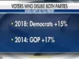 Poll: Dissatisfied Voters Shift From GOP To Dems Since 2014