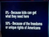 Shillue: Not Surprising Kids Don't Want To Be President