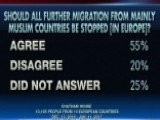 Shocking New Muslim Immigration Poll