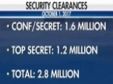 Security Clearance System Is In Question