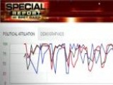 Welcome To 'Special Report' Bing Pulse
