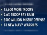 Where Funding From National Defense Authorization Act Goes